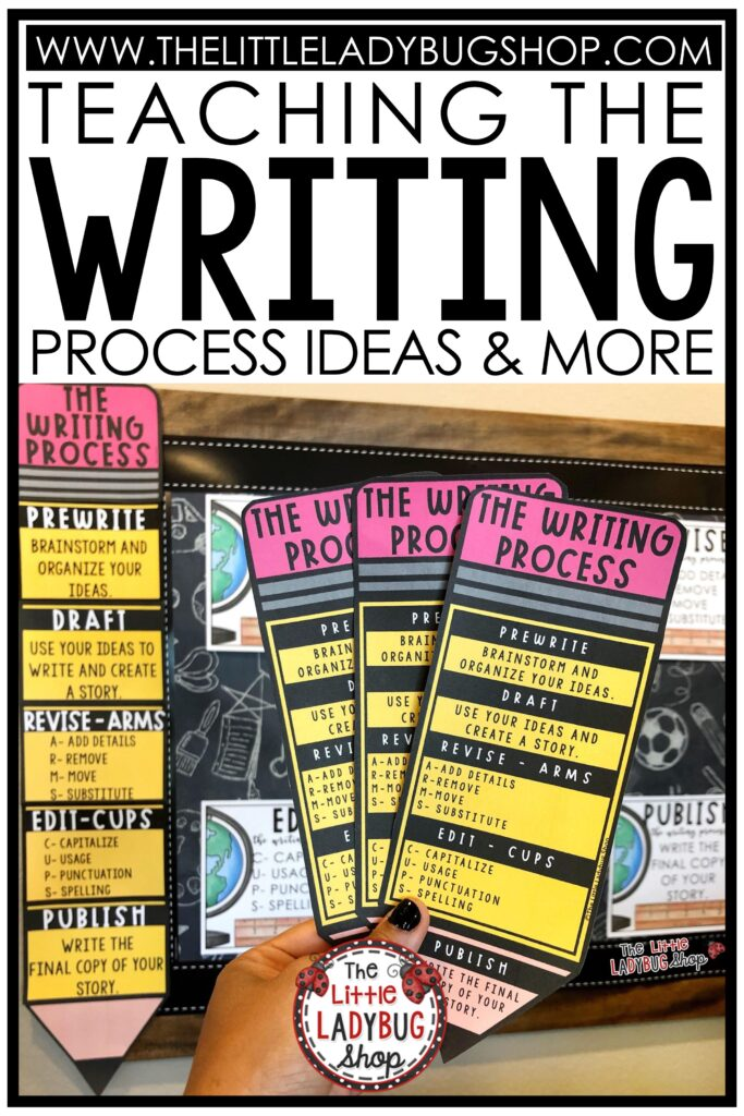 Teaching the Writing Process in Elementary