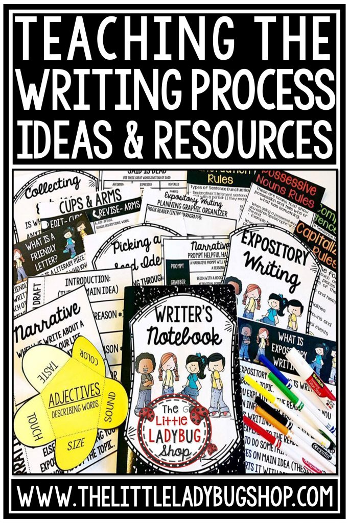 Tips for Teaching the Writing Process in Elementary
