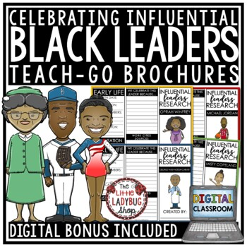 Digital Black History Month Research Activities, Biography Report Templates