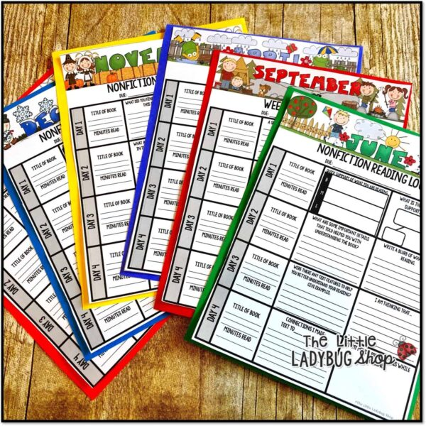 Ways to Use Classroom Reading Logs with Questions for 3rd grade, 4th grade, 5th grade